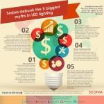 5_myths_of_LED
